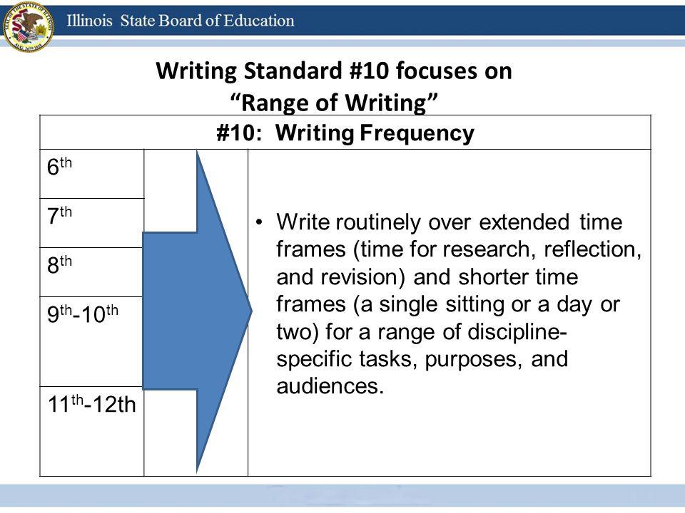 Writing Standard #10 focuses on