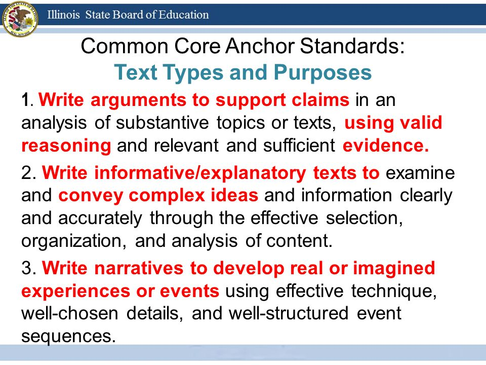 English Common Core Standards - Anchor Standards