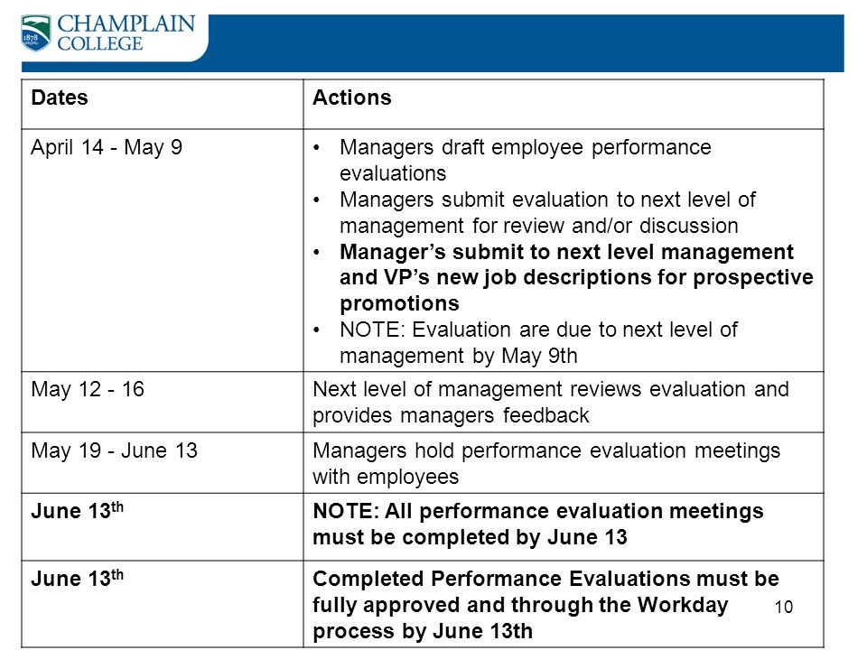 Champlain College Performance Management - Ppt Download