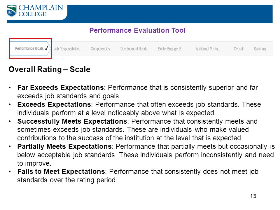 Overall Rating – Scale Performance Evaluation Tool