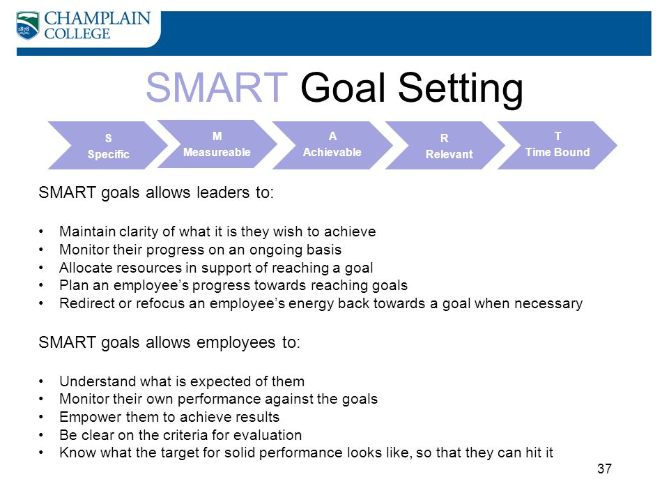 SMART Goal Setting SMART goals allows leaders to: