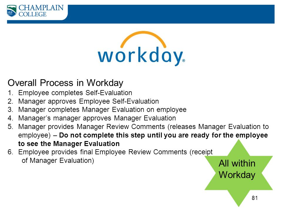 Overall Process in Workday