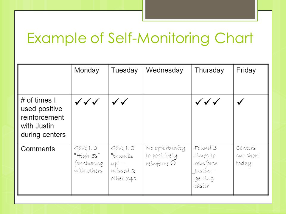 Example of Self-Monitoring Chart