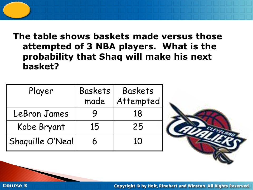 Course 3 The table shows baskets made versus those attempted of 3 NBA players. What is the probability that Shaq will make his next basket