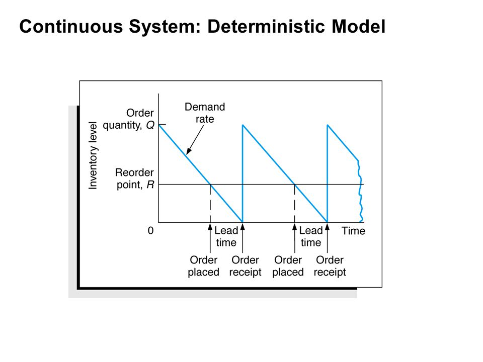 Continuous System: Deterministic Model