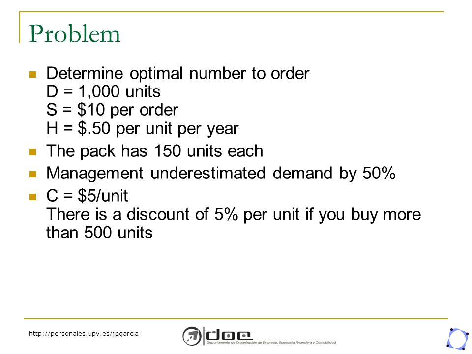 Problem Determine optimal number to order D = 1,000 units S = $10 per order H = $.50 per unit per year.
