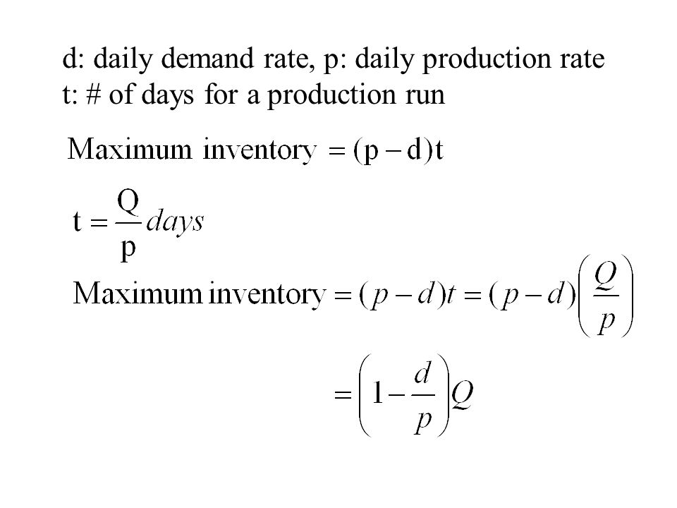 d: daily demand rate, p: daily production rate