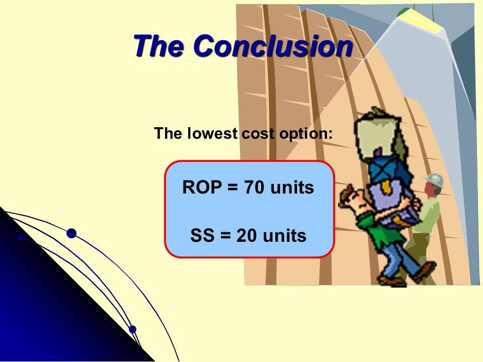 The Conclusion The lowest cost option: ROP = 70 units SS = 20 units