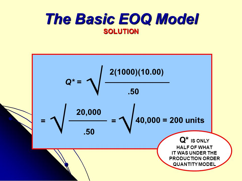 The Basic EOQ Model SOLUTION