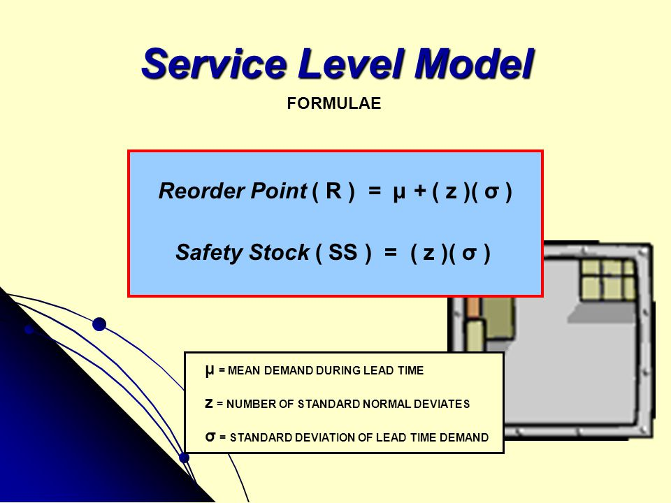 Service Level Model Reorder Point ( R ) = μ + ( z )( σ )