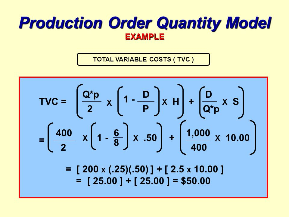 Production Order Quantity Model EXAMPLE