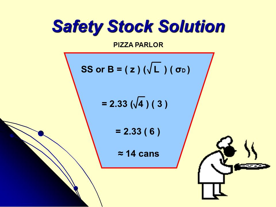 Safety Stock Solution SS or B = ( z ) ( L ) ( σD ) = 2.33 ( 4 ) ( 3 )