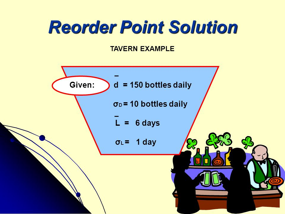 Reorder Point Solution