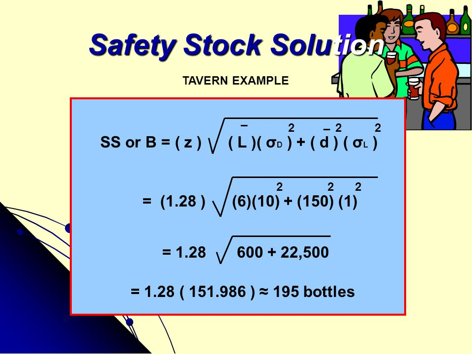 Safety Stock Solution SS or B = ( z ) ( L )( σD ) + ( d ) ( σL )