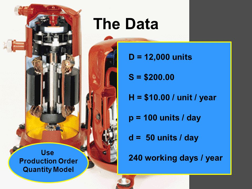 The Data D = 12,000 units S = $200.00 H = $10.00 / unit / year