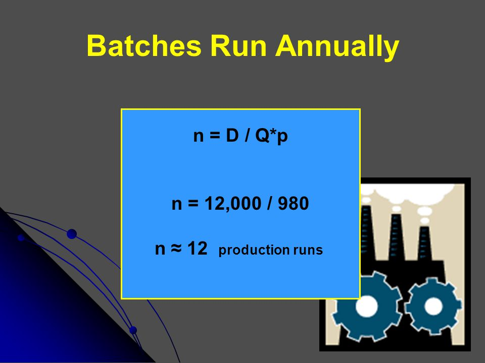 Batches Run Annually n = D / Q*p n = 12,000 / 980