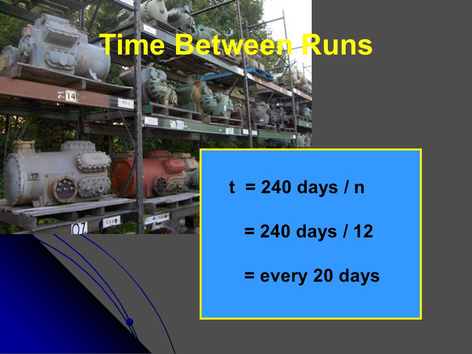Time Between Runs t = 240 days / n = 240 days / 12 = every 20 days