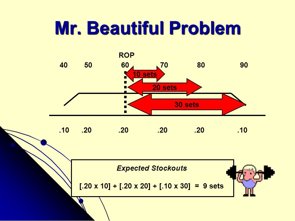 Mr. Beautiful Problem ROP 40 50 60 70 80 90 10 sets 20 sets 30 sets