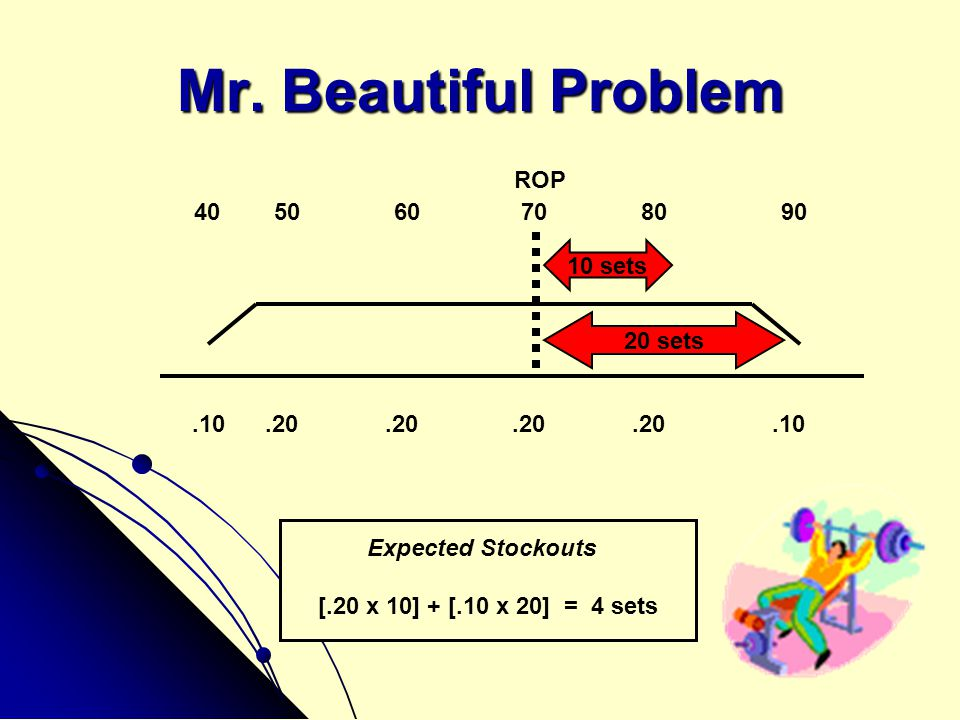 Mr. Beautiful Problem ROP 40 50 60 70 80 90 10 sets 20 sets