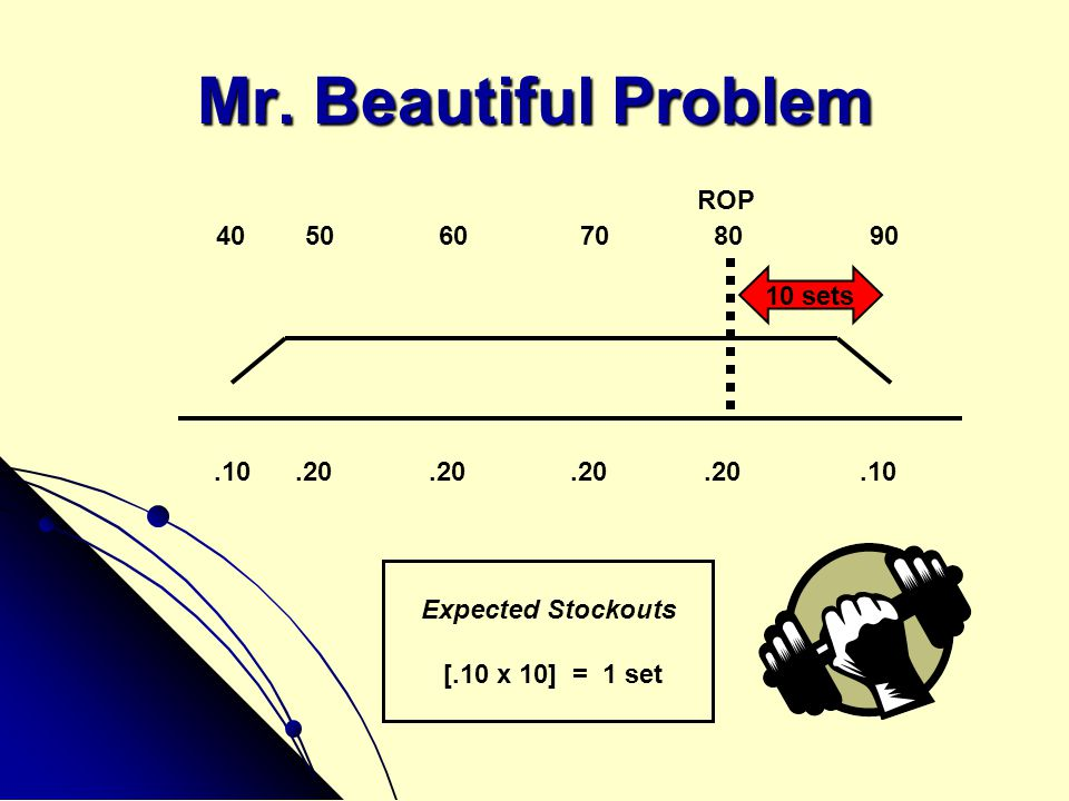 Mr. Beautiful Problem ROP 40 50 60 70 80 90 10 sets