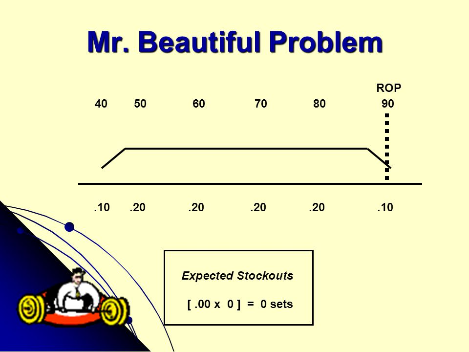 Mr. Beautiful Problem ROP 40 50 60 70 80 90 .10 .20 .20 .20 .20 .10