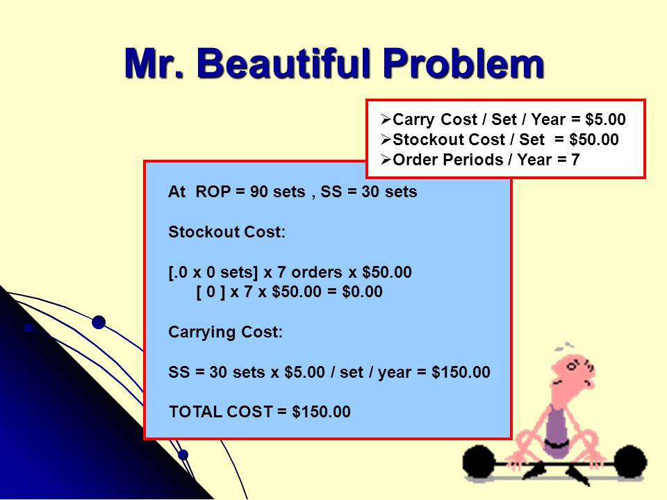 Mr. Beautiful Problem Carry Cost / Set / Year = $5.00