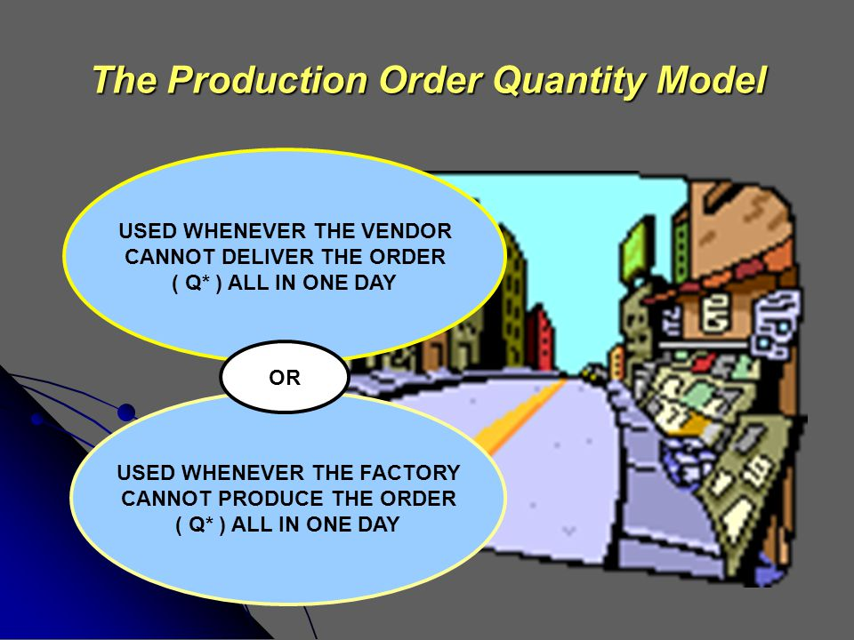 The Production Order Quantity Model