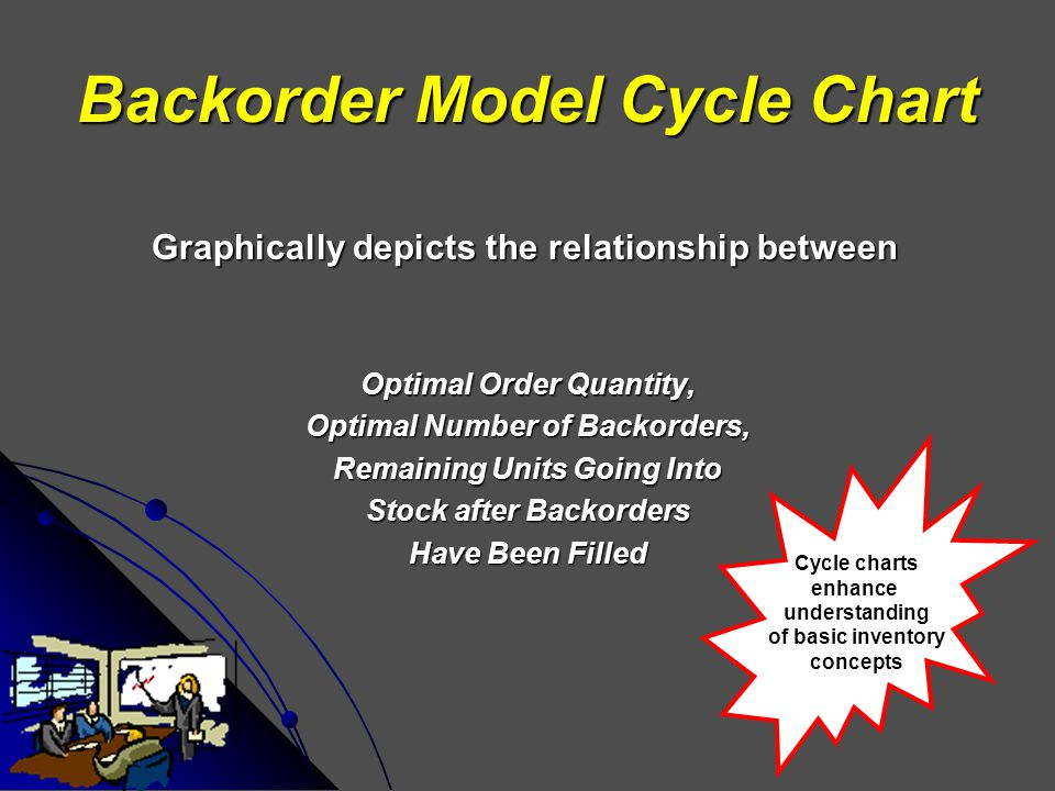 Backorder Model Cycle Chart