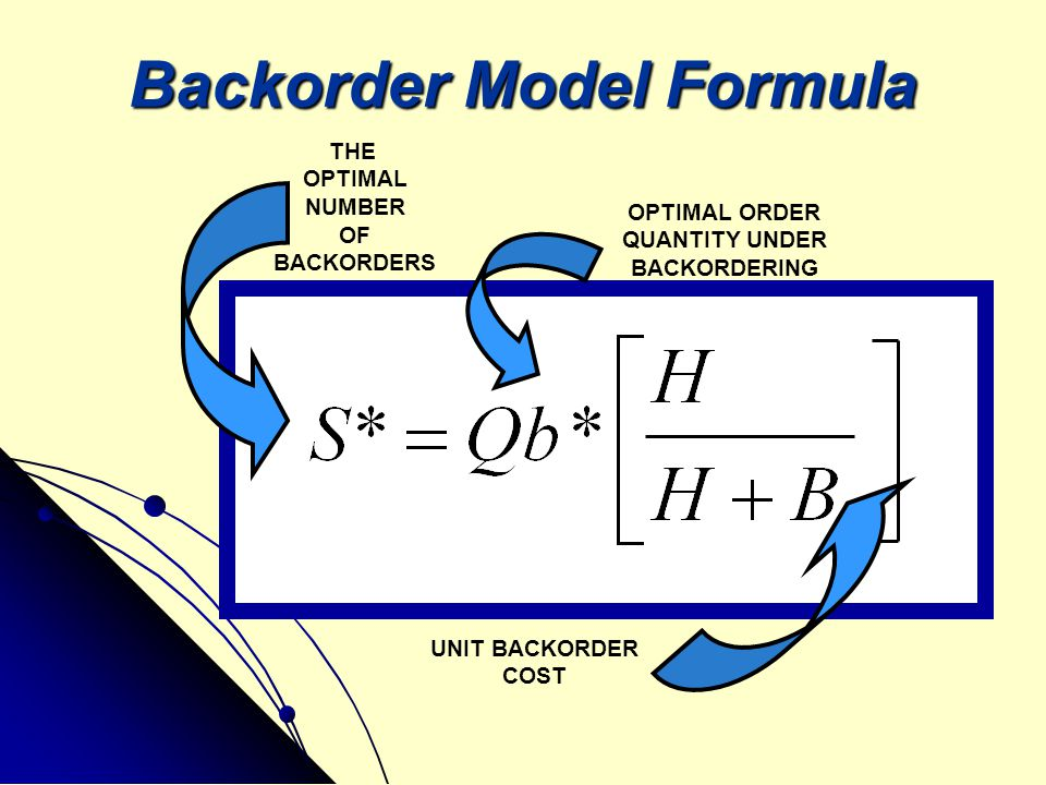 Backorder Model Formula