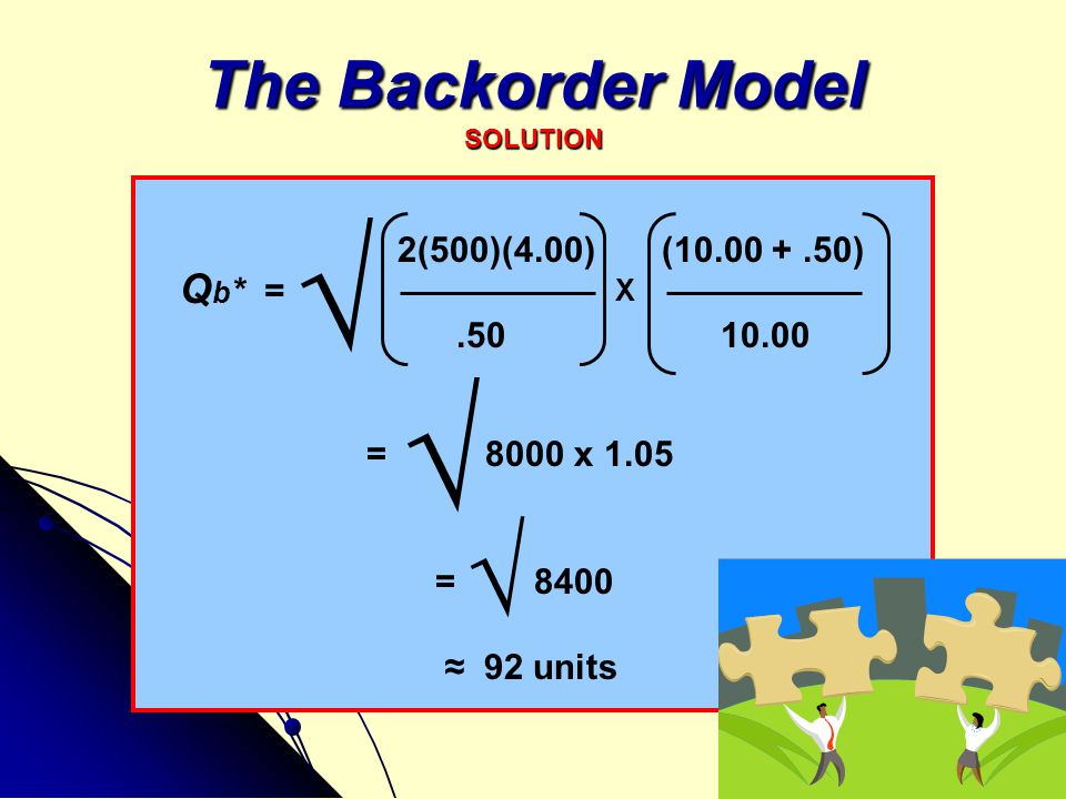The Backorder Model SOLUTION