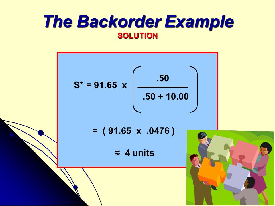 The Backorder Example SOLUTION