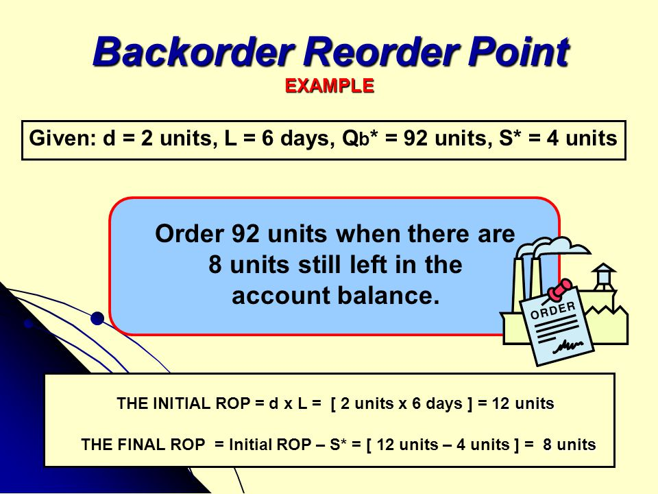 Backorder Reorder Point EXAMPLE