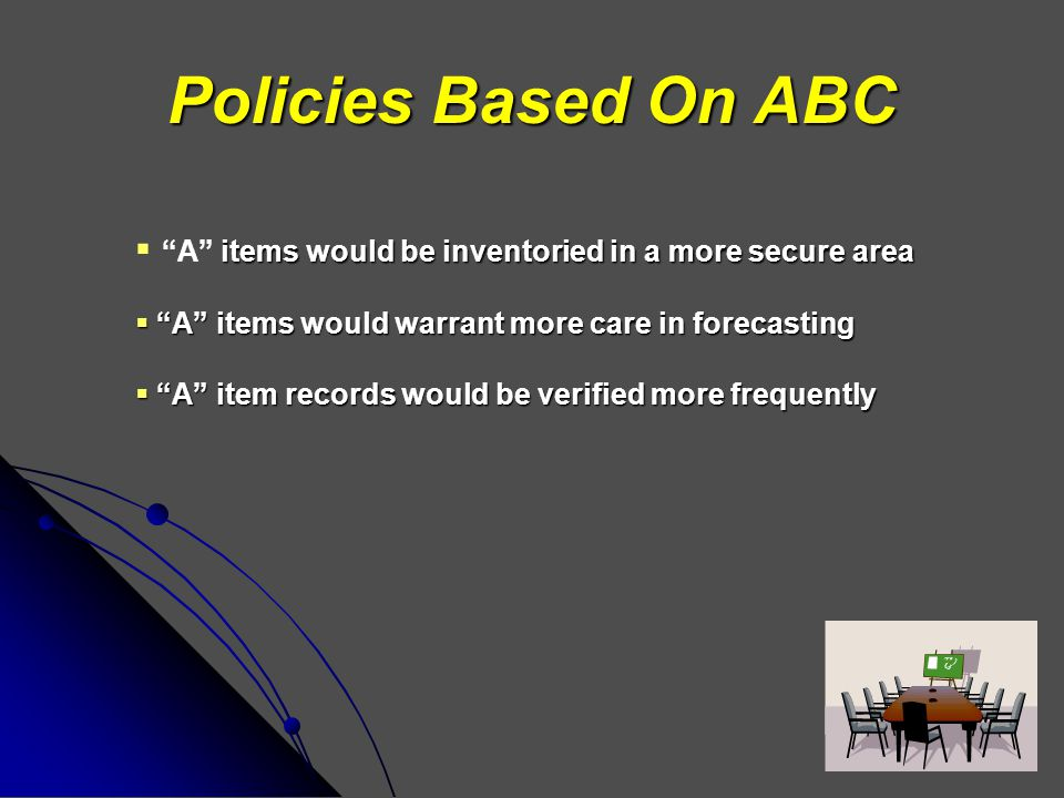 Policies Based On ABC A items would be inventoried in a more secure area. A items would warrant more care in forecasting.