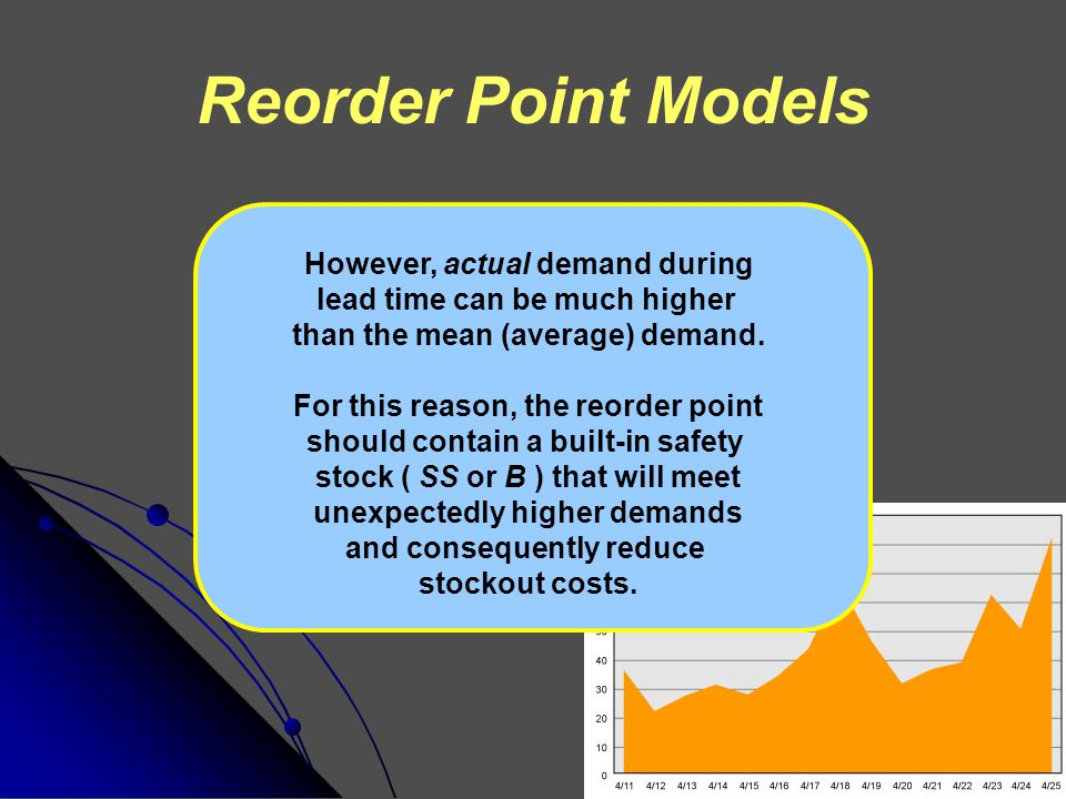 Reorder Point Models However, actual demand during
