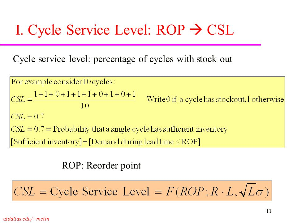 I. Cycle Service Level: ROP  CSL