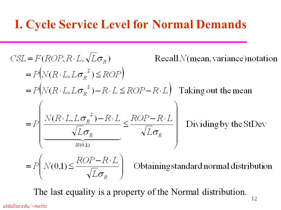 I. Cycle Service Level for Normal Demands