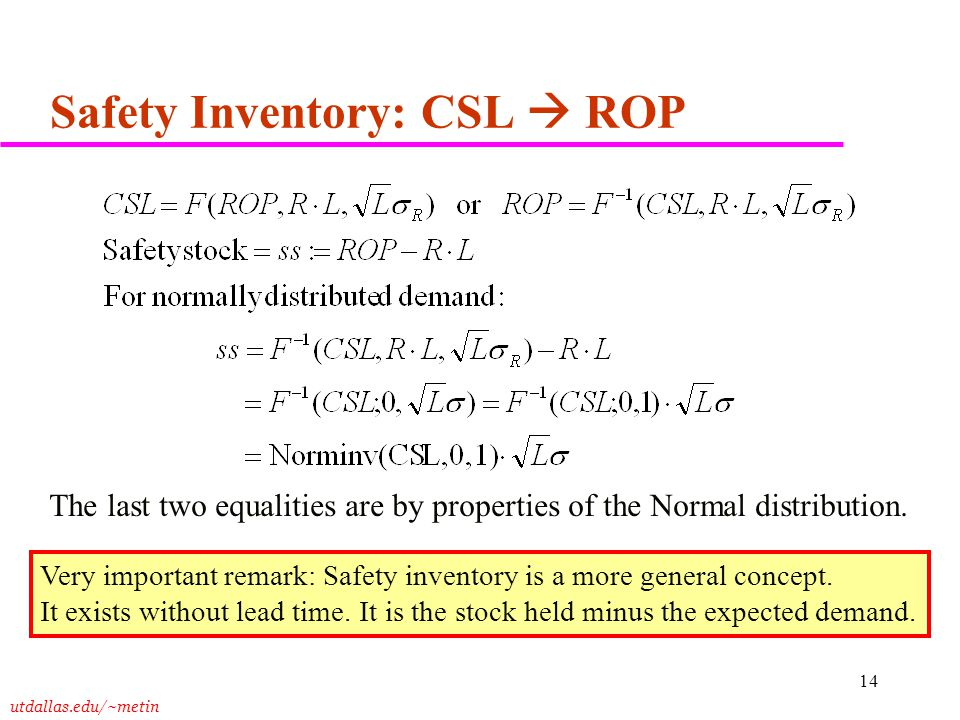Safety Inventory: CSL  ROP
