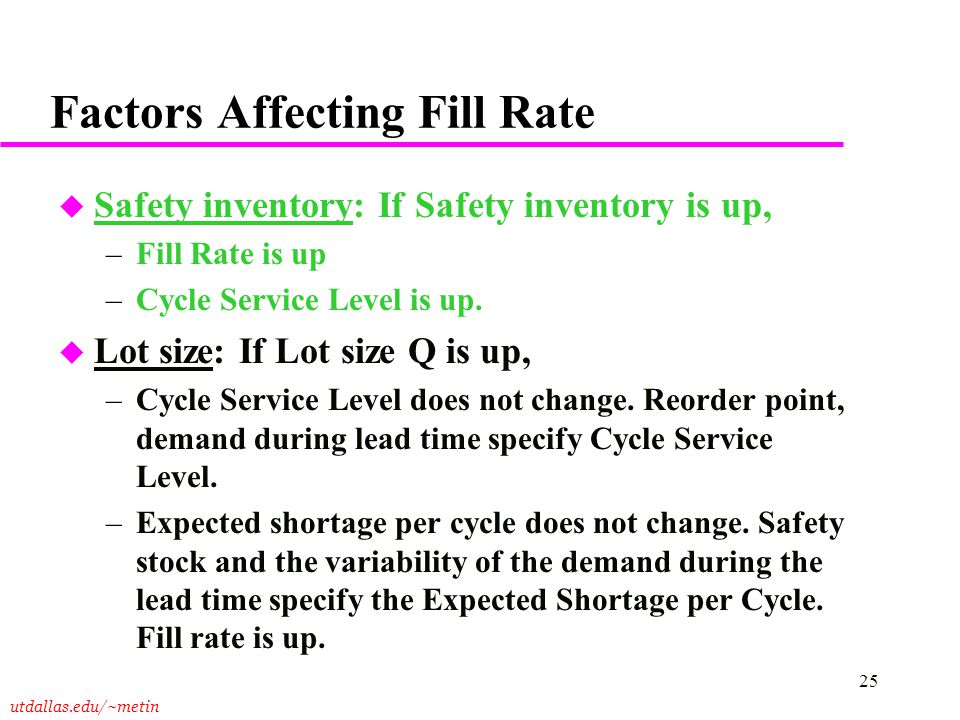 Factors Affecting Fill Rate