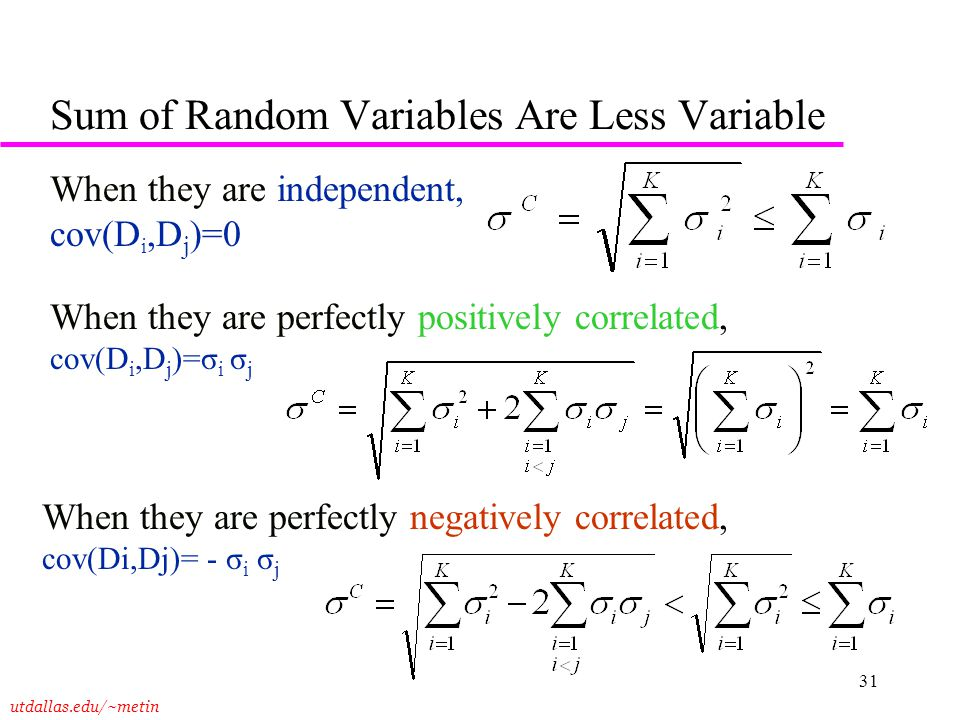 Sum of Random Variables Are Less Variable
