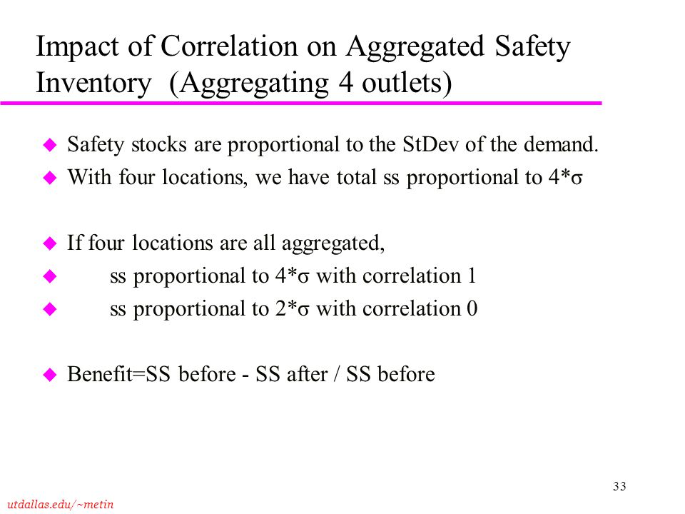 Impact of Correlation on Aggregated Safety Inventory (Aggregating 4 outlets)