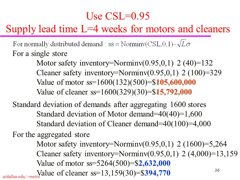 Use CSL=0.95 Supply lead time L=4 weeks for motors and cleaners