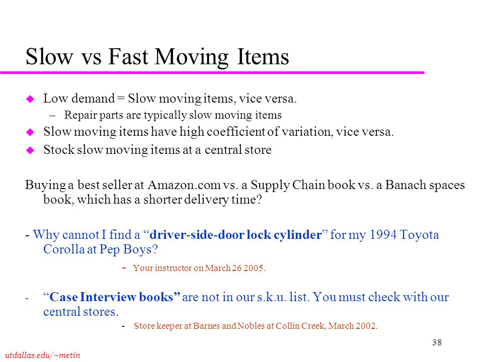 Slow vs Fast Moving Items