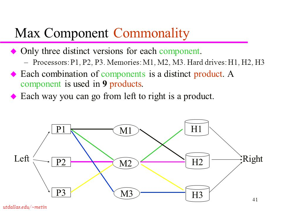 Max Component Commonality