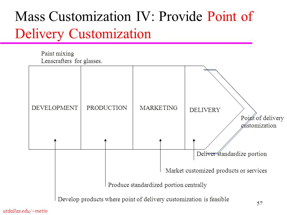 Mass Customization IV: Provide Point of Delivery Customization