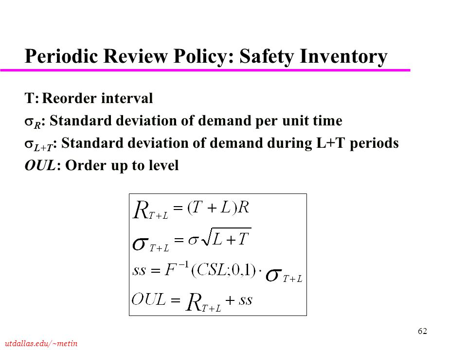 Periodic Review Policy: Safety Inventory