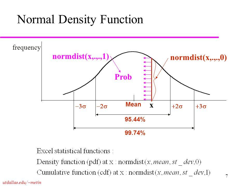 Normal Density Function