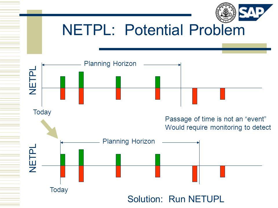 NETPL: Potential Problem