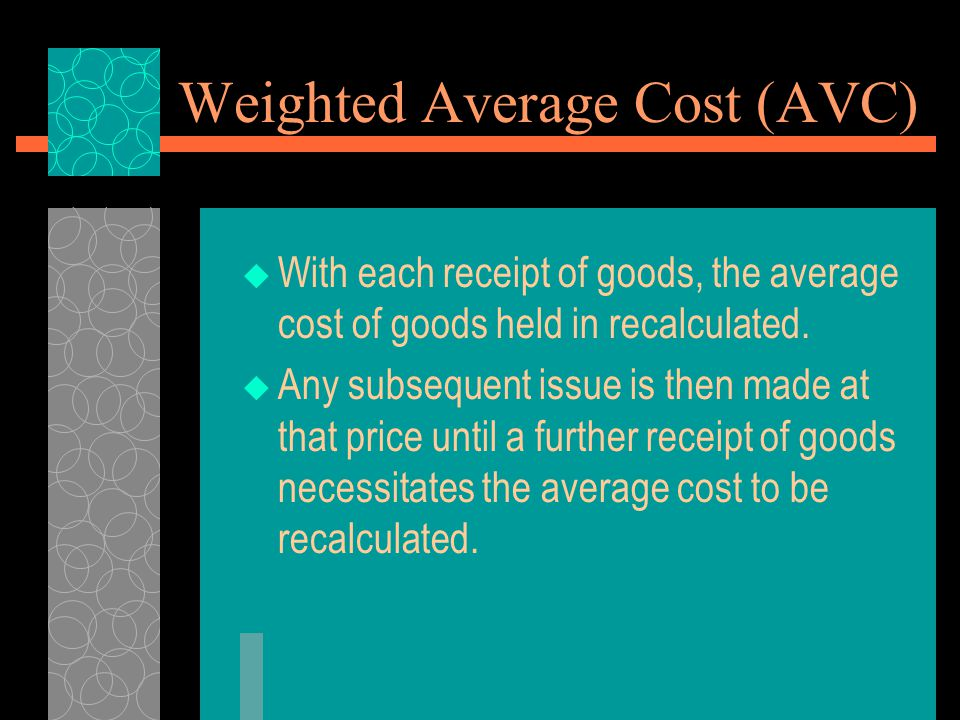 Weighted Average Cost (AVC)