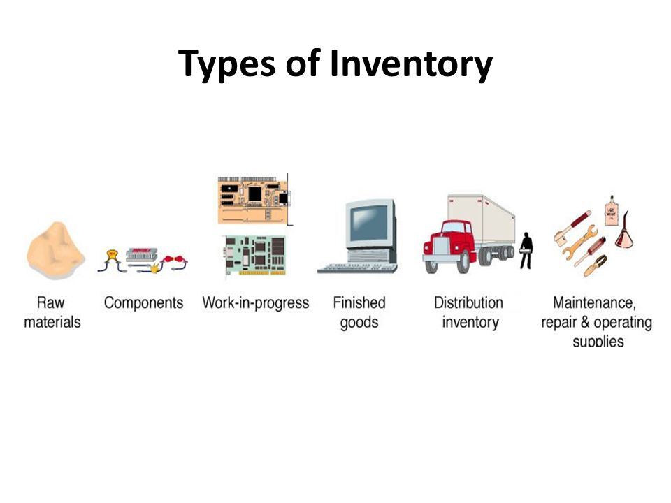 type of inventories Most businesses carry some inventory in this lesson, you'll learn about what inventory is, some related concepts and be provided examples along.