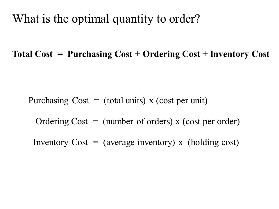 What is the optimal quantity to order